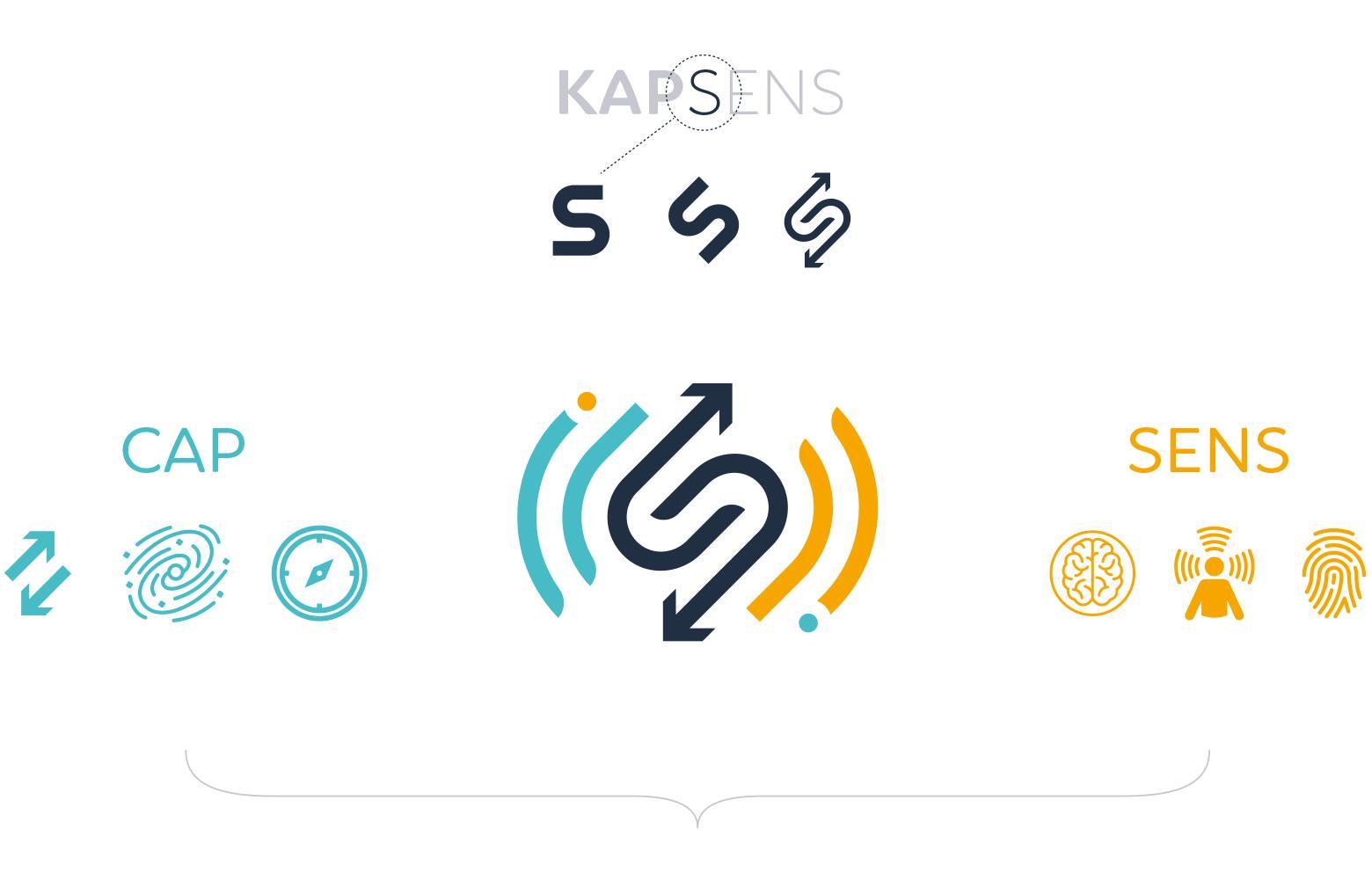 Pictos Kapsens